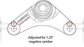 Powerflex Negative Camber R53 inner ball joint setup